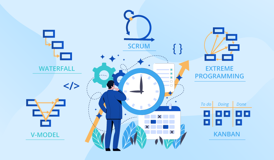 Tips for turning ideas into software project