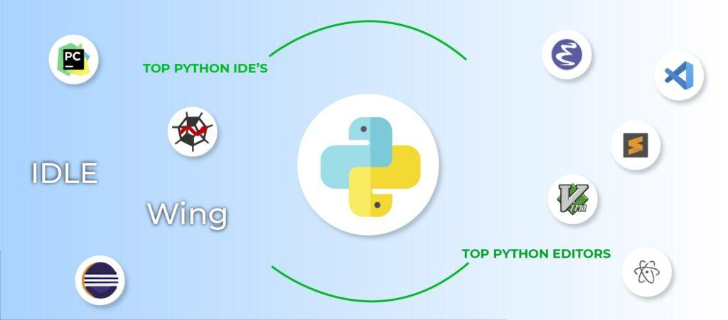 Best Python code editor